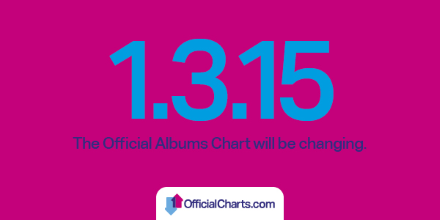streaming into albums chart - 1.3.15.png