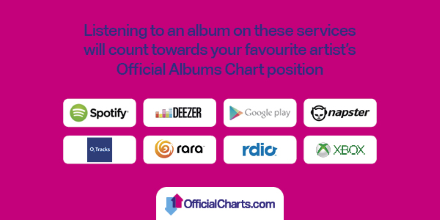 streaming into albums chart - streaming services.png