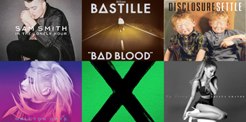 The Official Top 40 Most Streamed Albums of 2014 revealed