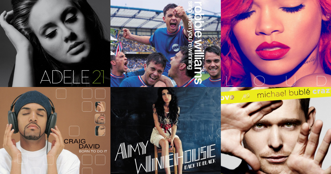 Biggest Selling Albums of the Millennium so far revealed!