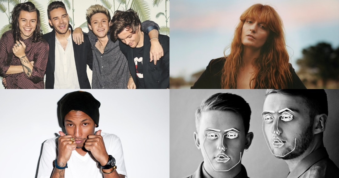 One Direction, Pharrell, Florence to play Apple Music Festival