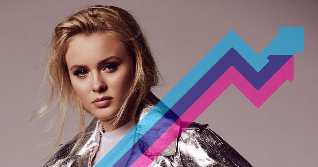 Zara Larsson tops the UK's first Official Trending Chart with Lush Life