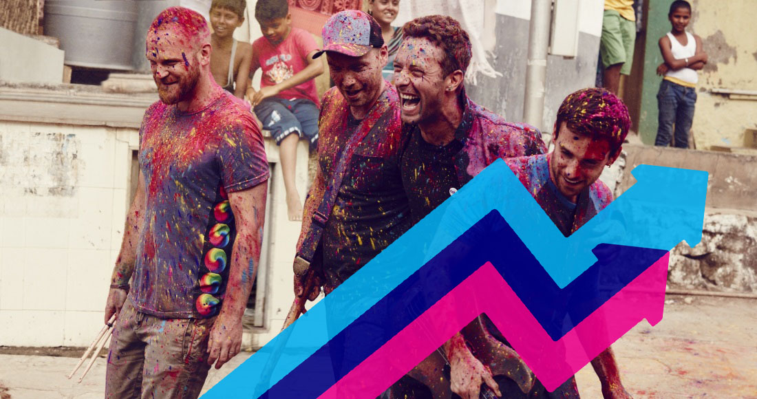 Coldplay, Jess Glynne and Mike Posner's new singles make big gains on this week's Official Trending Chart