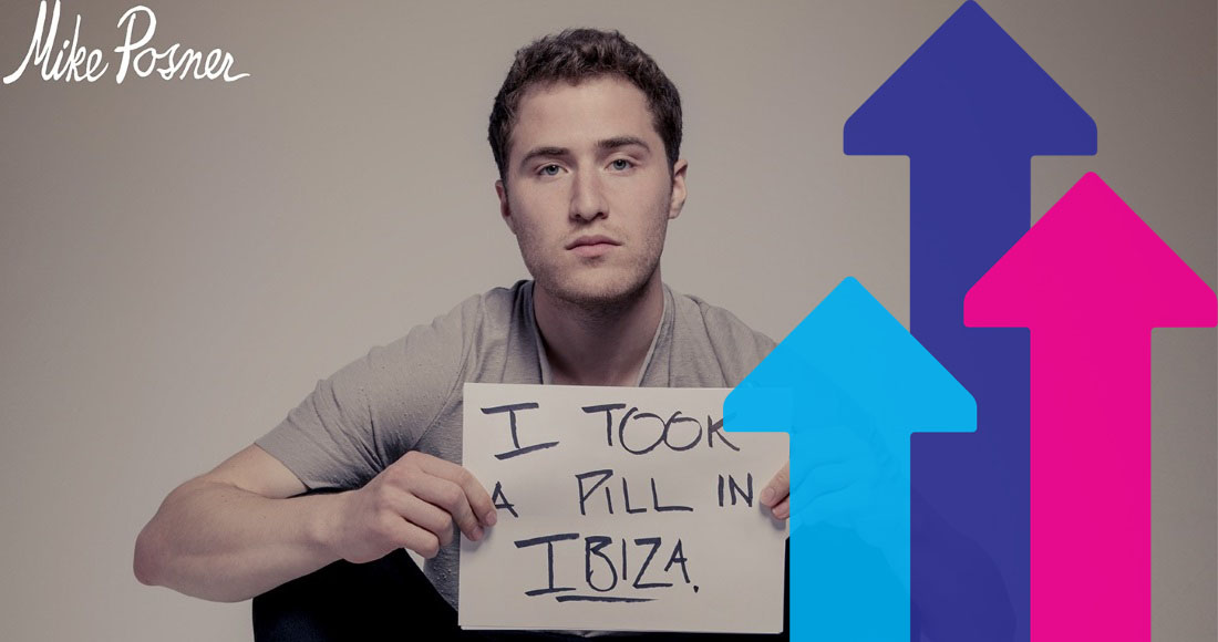 Mike Posner tops this week's Official Trending Chart with I Took A Pill In Ibiza