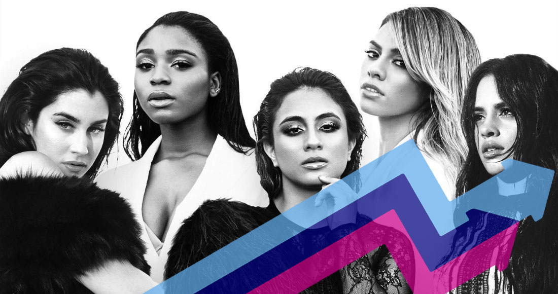 Fifth Harmony's Work From Home hits Number 1 on the Official Trending Chart