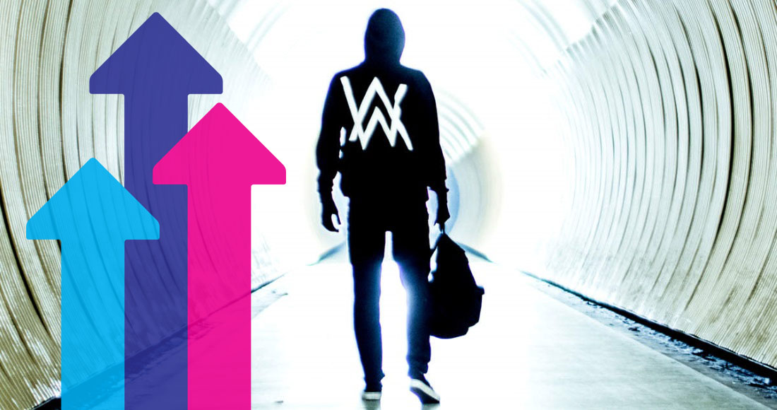 Alan Walker's Faded hits Number 1 on this week's Official Trending Chart