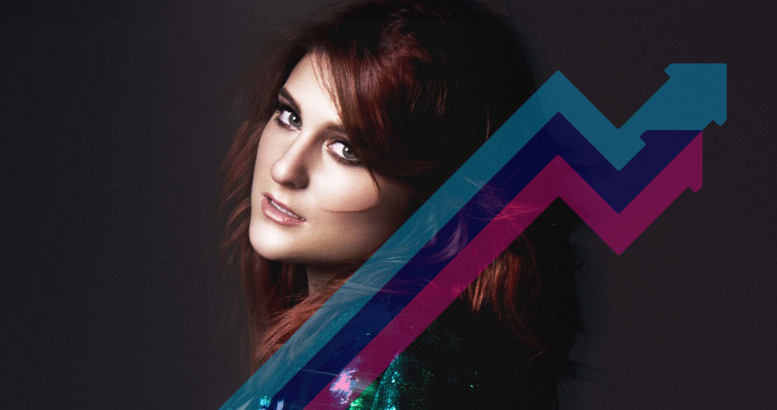 Meghan Trainor's No leads this week's Official Trending Chart