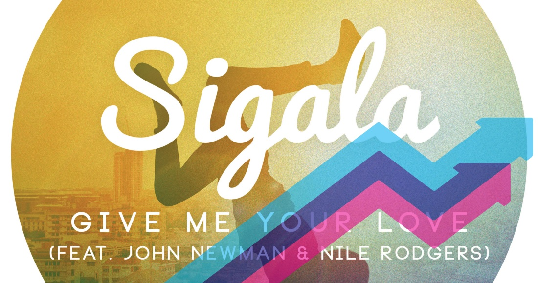 Sigala's Give Me Your Love tops Official Trending Chart