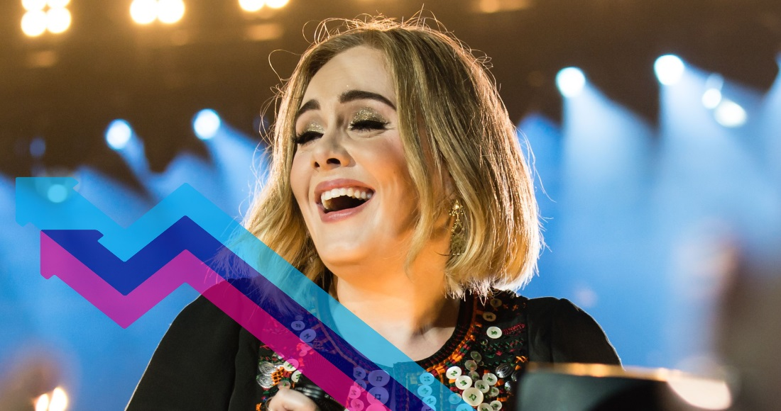 Adele's Send My Love hits Official Trending Chart top spot after Glastonbury