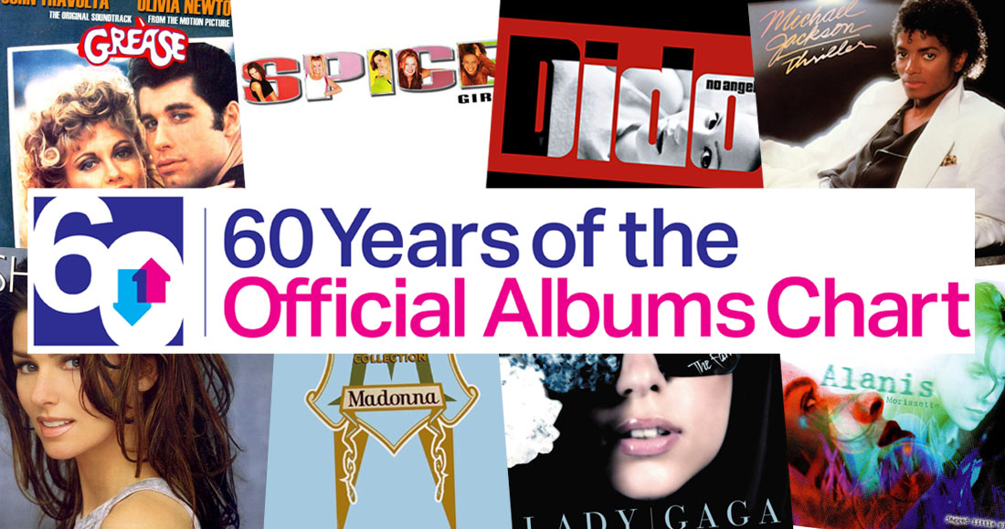 Quiz: How many of the UK's official 60 biggest selling albums do you own?