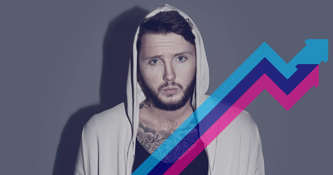 James Arthur's Say You Won't Let Go is Number 1 on this week's Official Trending Chart