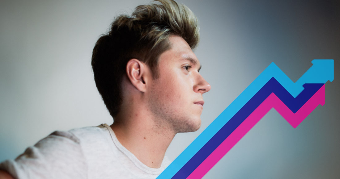 Niall Horan's debut solo single This Town lands at Number 1 on this week's Official Trending Chart