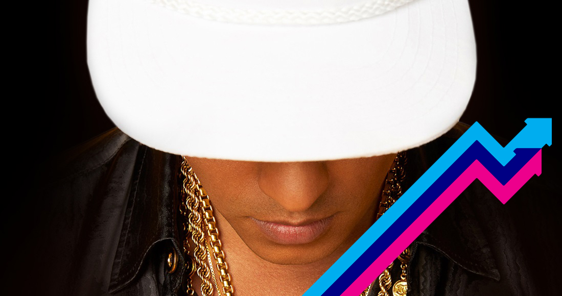 Bruno Mars' 24K Magic charms its way to Number 1 on this week's Official Trending Chart