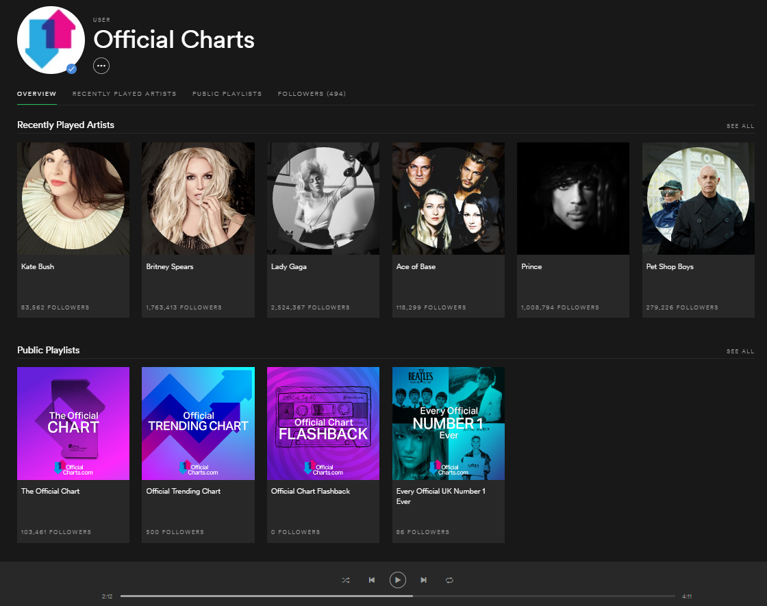 Official Charts Spotify channel