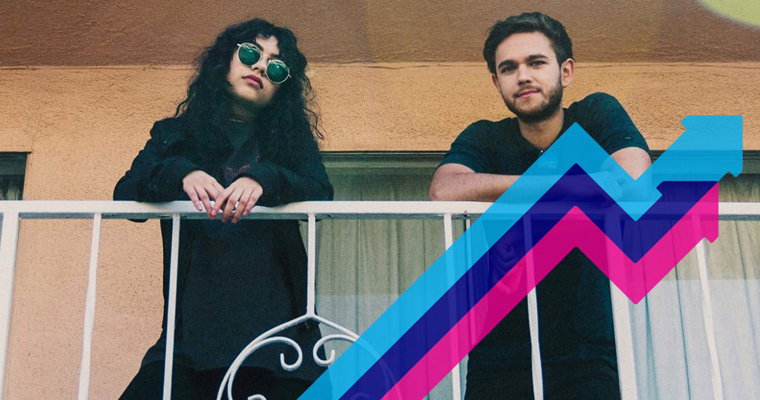 Zedd and Alessia Cara's Stay wins a second week at Number 1 on the Official Trending Chart