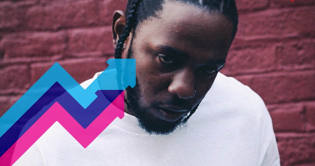 Kendrick Lamar soars to the top of the Official Trending Chart with Humble