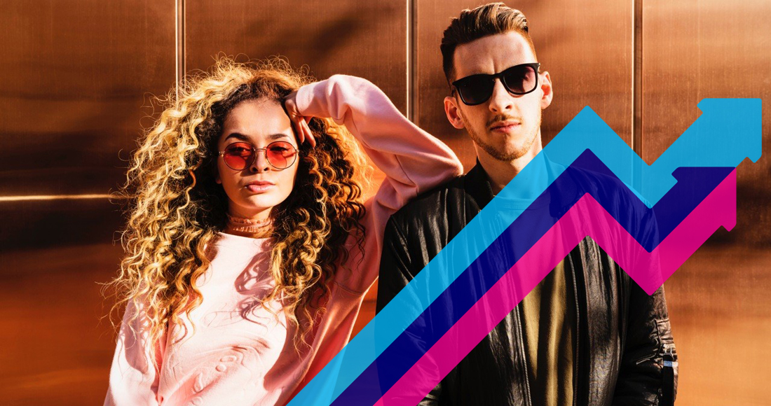 Sigala & Ella Eyre's Came Here For Love is the UK's Number 1 trending song this week