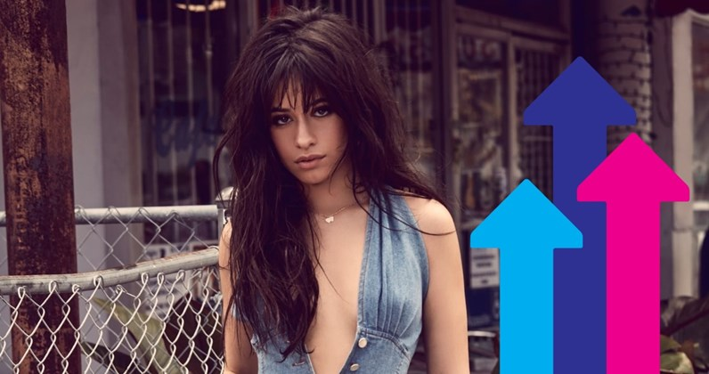 Camila Cabello scores the UK's Number 1 trending song