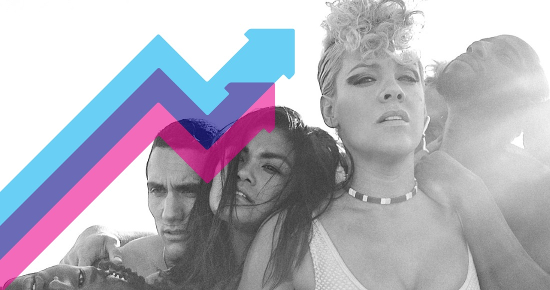 Pink's comeback track is the UK's Number 1 trending song