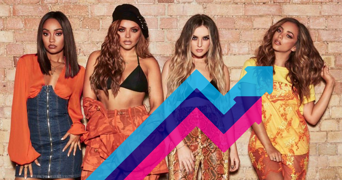 Little Mix & CNCO's Reggaeton Lento remix is Number 1 on the Official Trending Chart