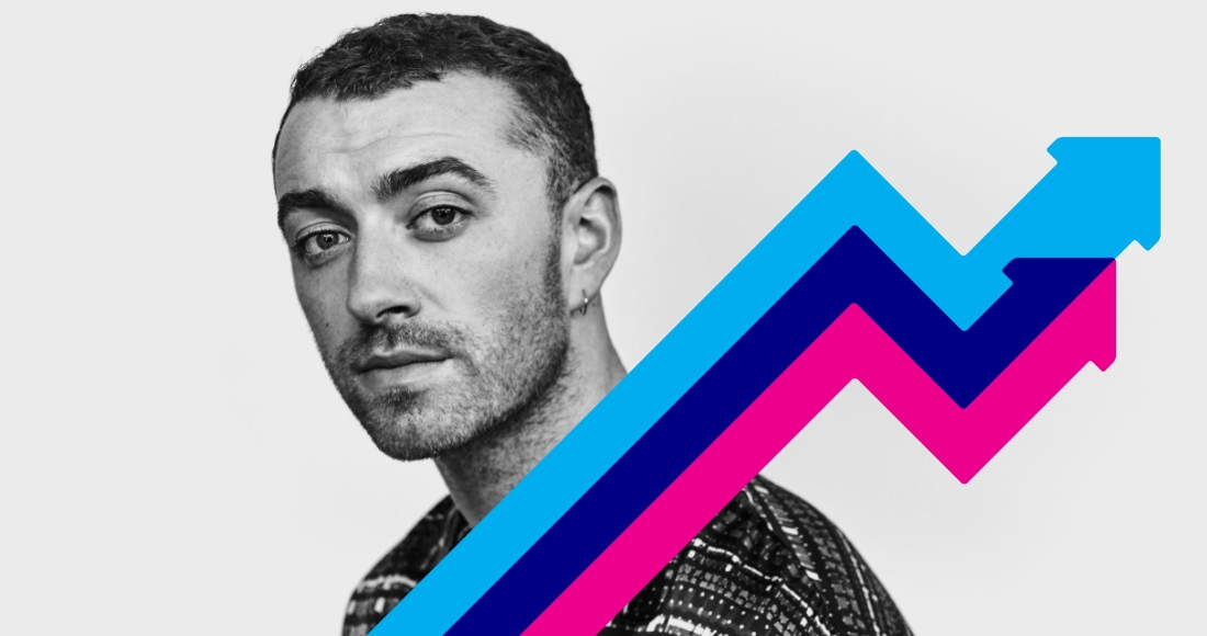 Sam Smith tops the Official Trending Chart