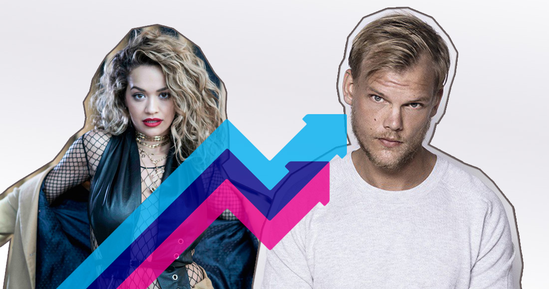 Avicii and Rita Ora have this week's Number 1 trending song