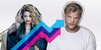 Avicii and Rita Ora's Lonely Together hits Number 1 on the Official Trending Chart