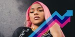 Stefflon Don's Hurtin' Me logs a second week at Number 1 on the Official Trending Chart