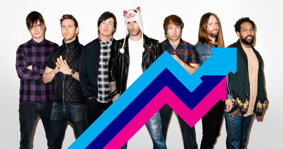 Maroon 5's What Lovers Do climbs to Number 1 on the Official Trending Chart