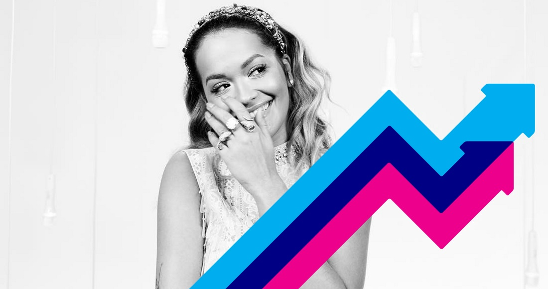 Rita Ora tops this week's Official Trending Chart with Anywhere