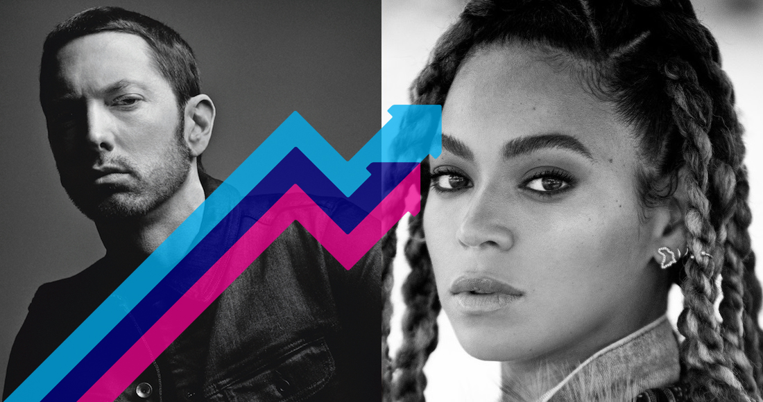Eminem and Beyonce claims UK's Number 1 trending song