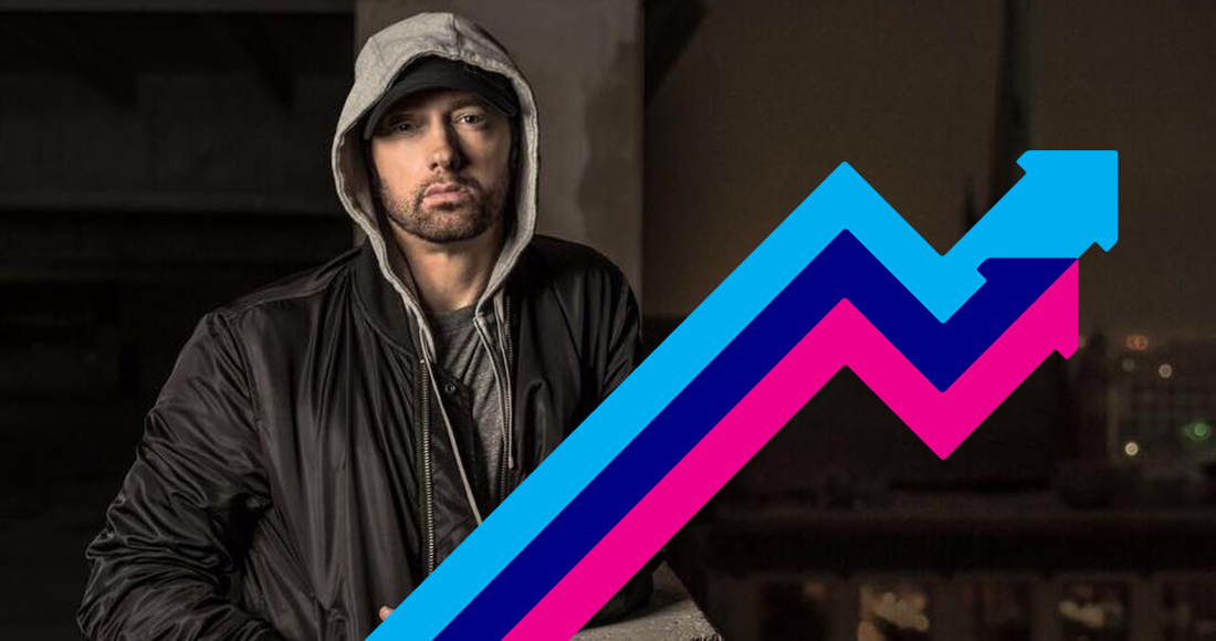 Eminem's River is Number 1 on this week's Official Trending Chart