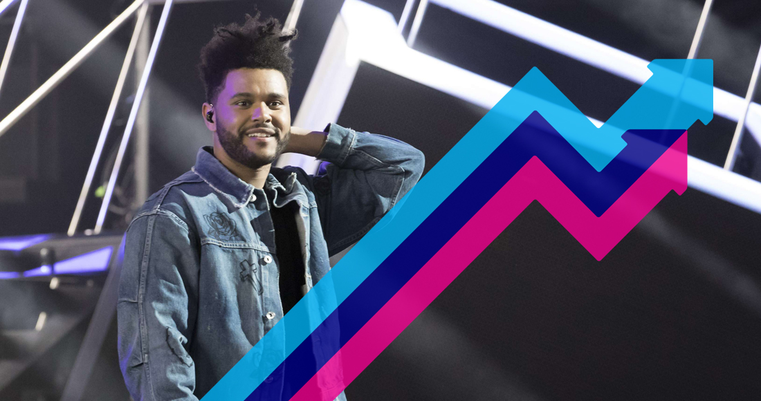 The Weeknd is Trending Chart Number 1 after surprise album release