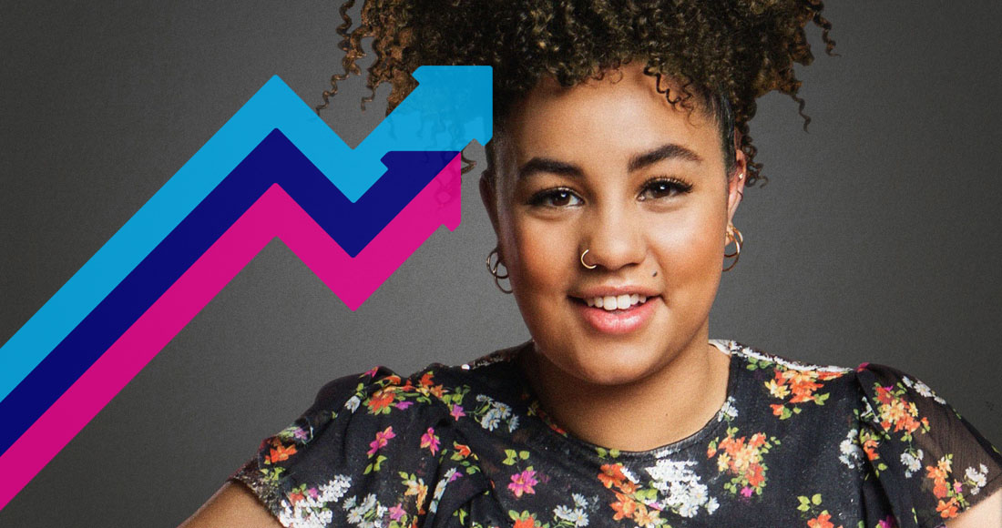 The Voice winner 2018 Ruti is Official Trending Chart Number 1