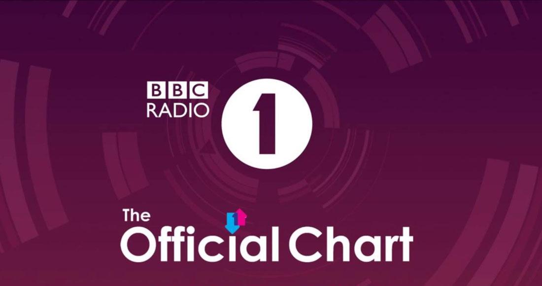 Radio 1 News: New Official Chart Host On BBC Radio 1 Announced