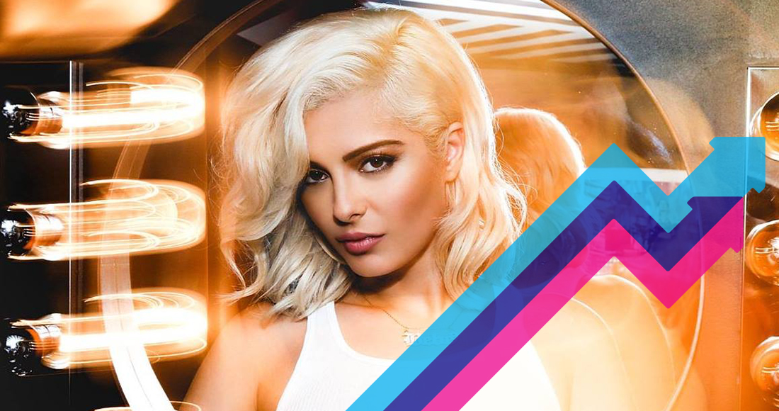 Bebe Rexha's Meant To Be is UK's Official Trending Chart Number 1