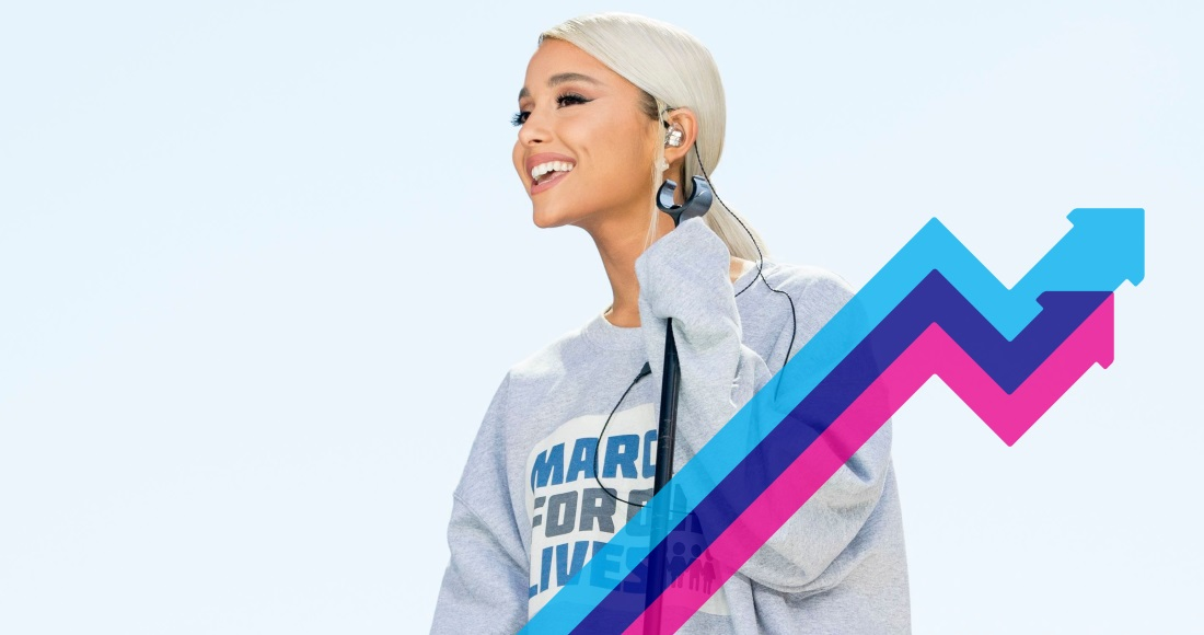 Ariana Grande's No Tears Left To Cry is Number 1 on the Official Trending Chart