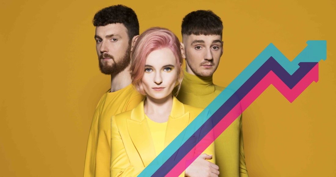 Clean Bandit and Demi Lovato's Solo climbs to Number 1 on the Official Trending Chart