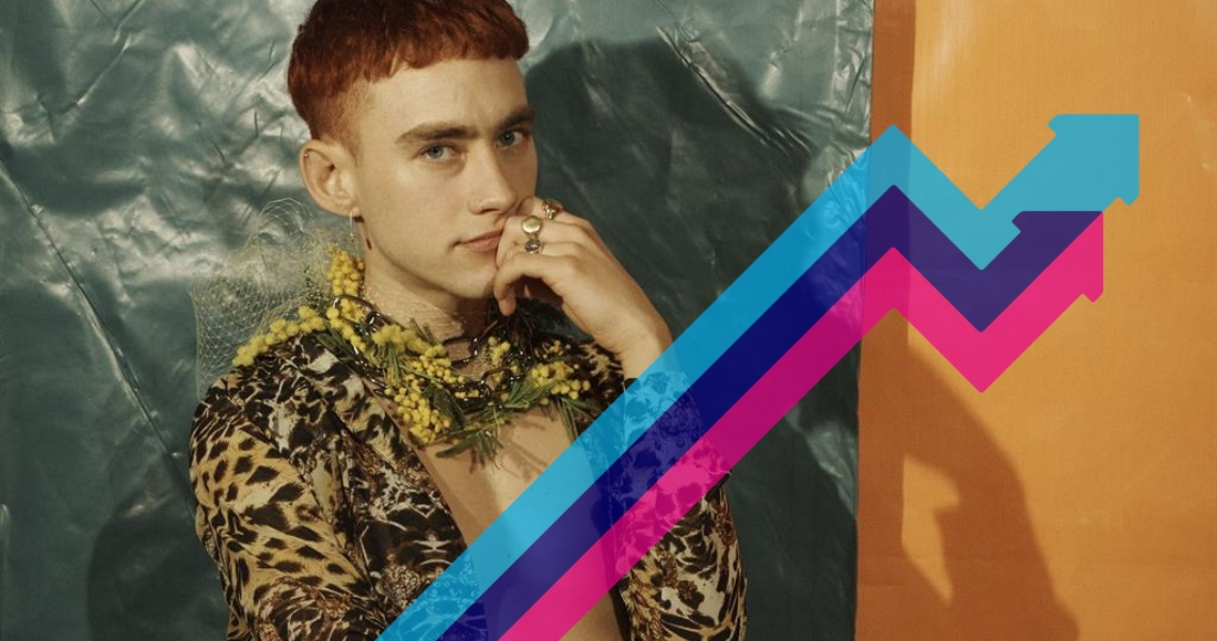 Years and Years' If You're Over Me hits Number 1 on the Official Trending Chart