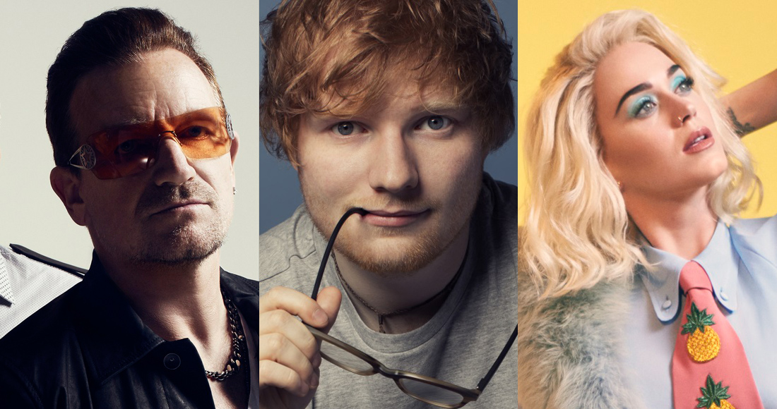 The world's highest earning musicians of last year revealed