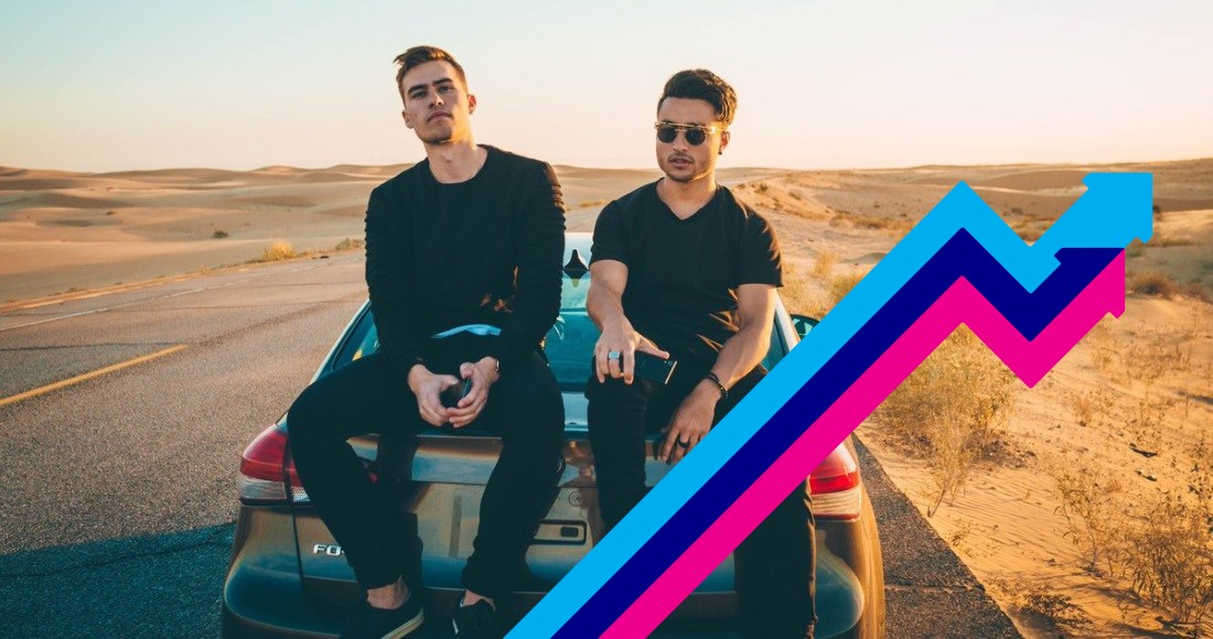 Loud Luxury's Body climbs to Official Trending Chart Number 1
