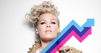 Pink's A Million Dreams returns to Official Trending Chart Number 1
