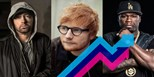 Ed Sheeran, Eminem and 50 Cent claims Official Trending Chart Number 1