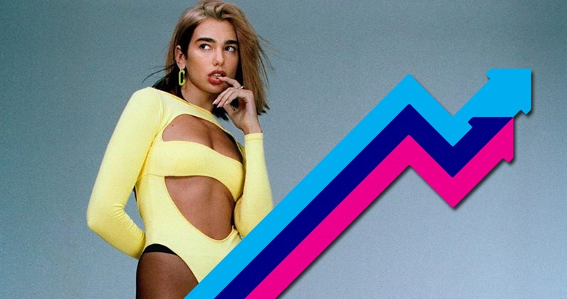 Dua Lipa lands the UK's Number 1 trending song - Official Charts Company