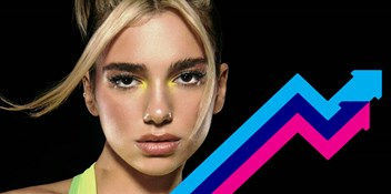Dua Lipa's Physical debuts at Number 1 on the Official Trending Chart