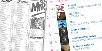 Has the compiling of the UK Official Chart ever been disrupted?