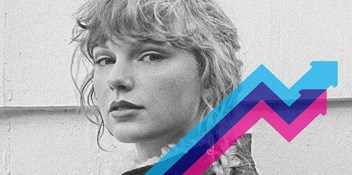 Taylor Swift's Willow rolls in at Number 1 on the Official Trending Chart